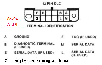 aldl to usb wiring diagram online wiring diagram