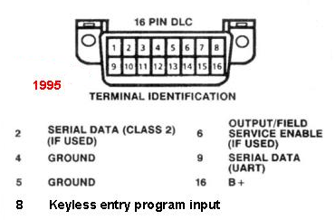 [DIAGRAM_38ZD]  ALDU1 « Moates Support | Aldl To Usb Schematic |  | Moates Support - Moates.Net